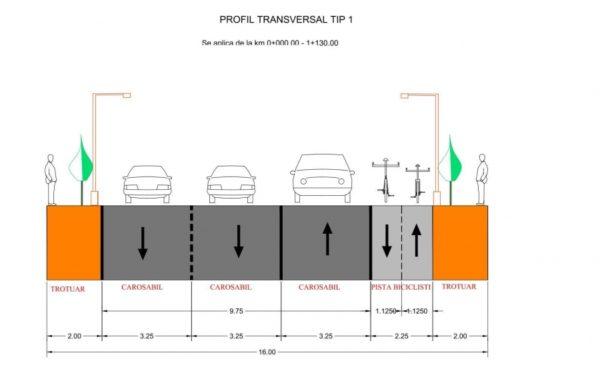 Proiectul care vizează lărgirea străzii Bună Ziua bate pasul pe loc. Documentațiile, retrimise de primărie la Agenția pentru Achiziții Publice
