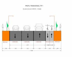 Modernizarea străzii Bună Ziua intră în linie dreaptă. Încep exproprierile!