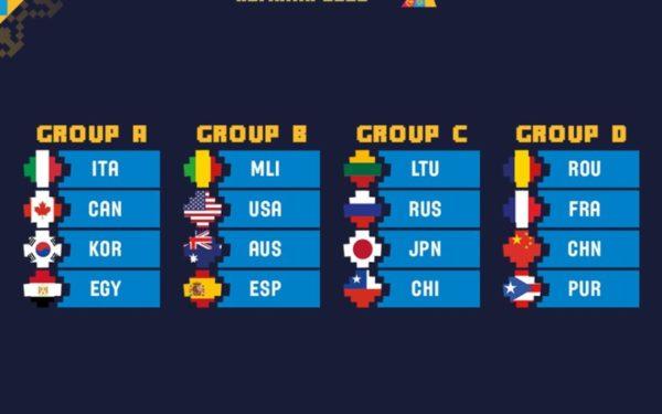 Adversarele naționalei de baschet feminin U17 a României la Cupa Mondială