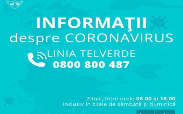 Linie telefonică gratuită pentru informații legate de coronavirus, la Turda